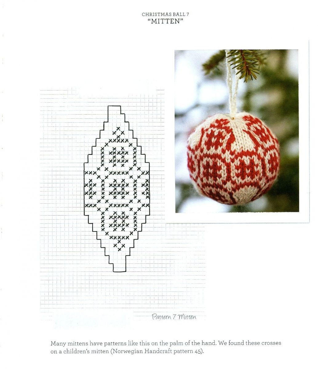 Вязаные крючком шары на елку схемы узоров
