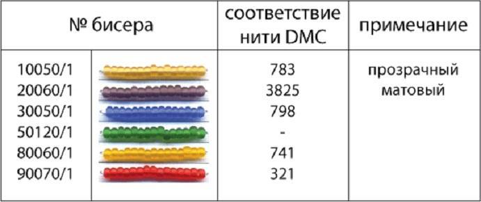 Соответствие цветов бисера и мулине